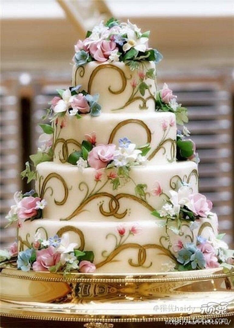 основе картинка огромный торт на день рождения обнаружили мышей