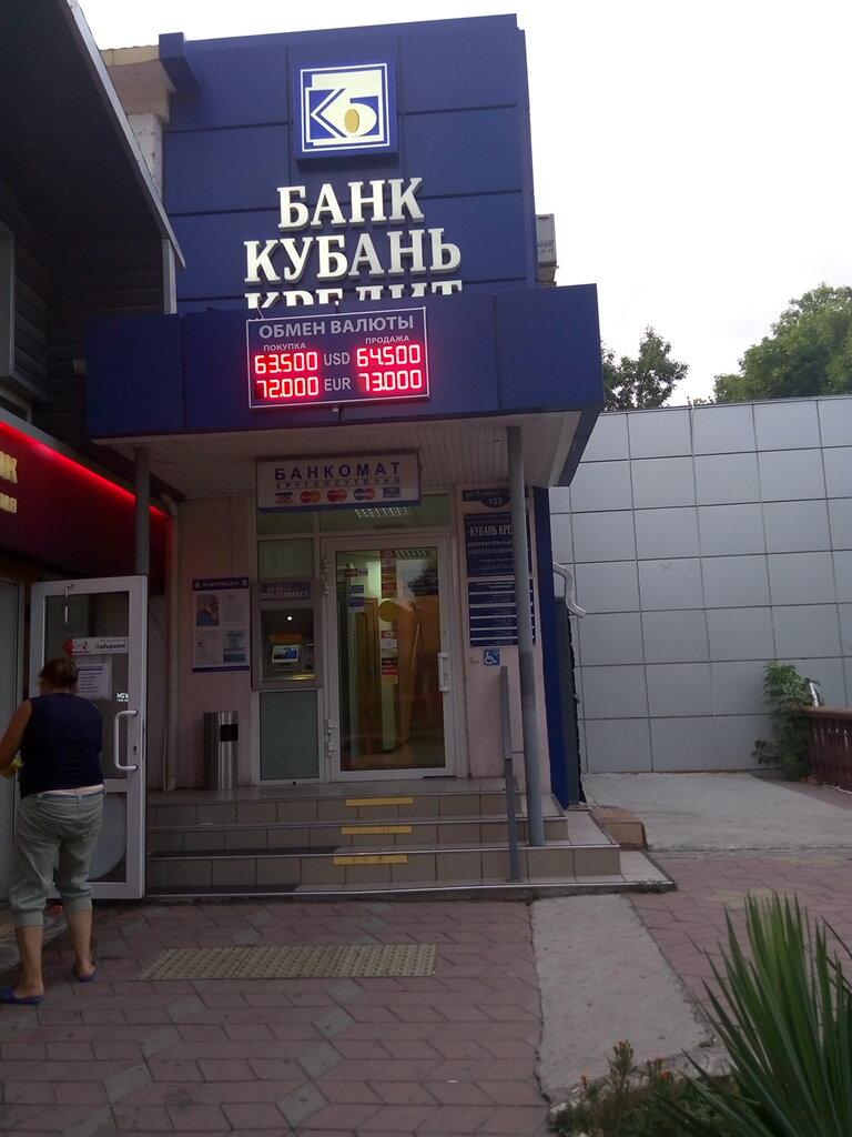 райффайзенбанк кредитная ставка на потребительский кредит