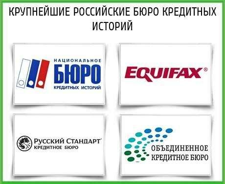 Исправленному не верить: в России растёт число мошенничеств с кредитными историями