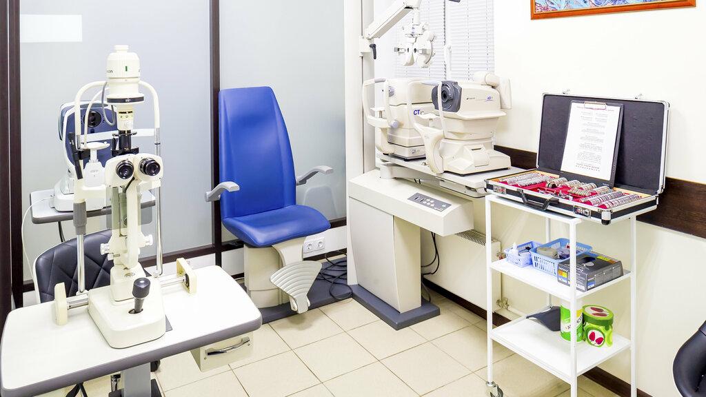 коррекция зрения — Глазная клиника доктора Беликовой — Москва, фото №2
