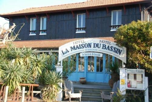 La Maison Du Bassin