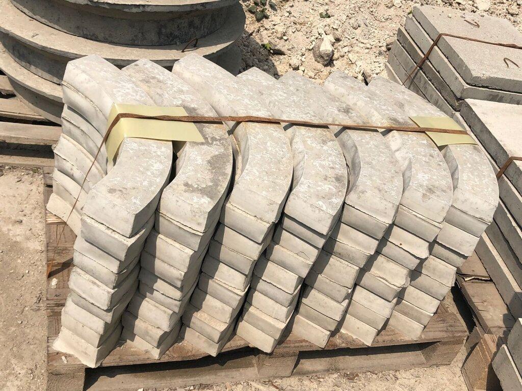 Ринат бетон купить в москве фибробетон