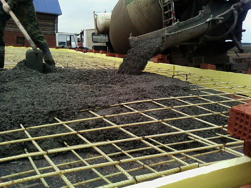 Кубинка бетон завод анализ бетона