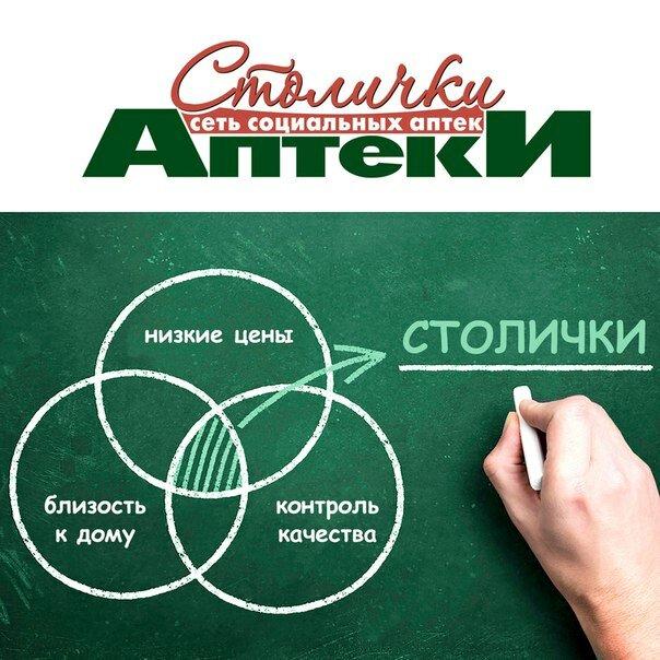 аптека — Столички — Москва, фото №1