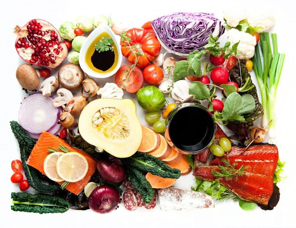диета по гемокоду отзывы