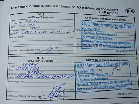 Купить KIA Sorento пробег 73 200.00 км 2014 год выпуска