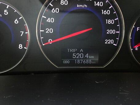 Купить Hyundai Santa Fe пробег 187 000.00 км 2010 год выпуска