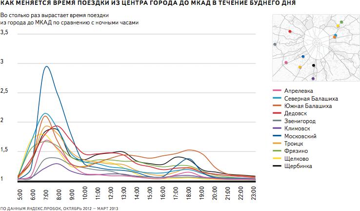 Яндекс работа няня спб - 04da7