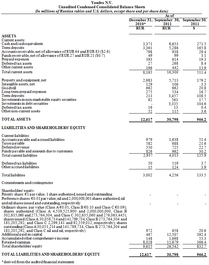 Cash Flow Forecast Uk Gaap: Yandex u2014 Company news u2014 Yandex Announces Third Quarter 2011 ,Chart