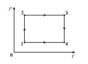 Идеальный газ совершает циклический процесс ..., изображенный на рисунке.