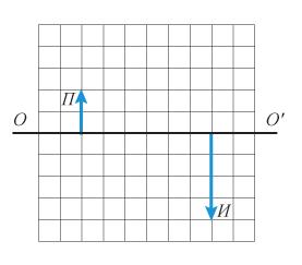 На рисунке показаны предмет П и его изображение И, даваемое тонкой собирающей линзой с главной оптической осью OO´ .