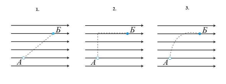 На рисунках изображены траектории перемещения из точки ... в точку ... положительного точечного заряда ... в однородном электростатическом поле, модуль напряженности которого равен ....