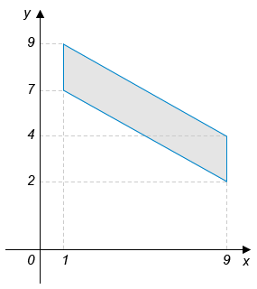 Найдите площадь четырехугольника, вершины которого имеют координаты ..., ..., ..., ....