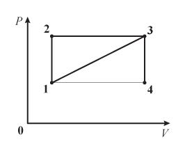 На ...-диаграмме изображены два циклических процесса, проводимых с идеальным газом.
