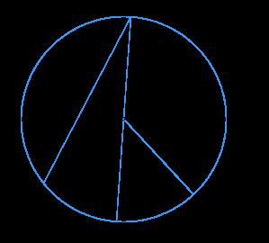 На рисунке изображена окружность с центром .... Угол ... равен ..., а угол ... равен ....