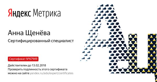 Яндекс метрика тестирование