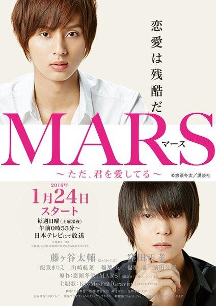 969298 - Марс (2016, Япония): актеры