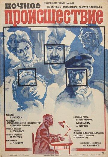 Ночное происшествие (1980)
