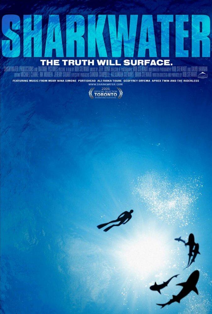 Фильмы Акулы смотреть онлайн