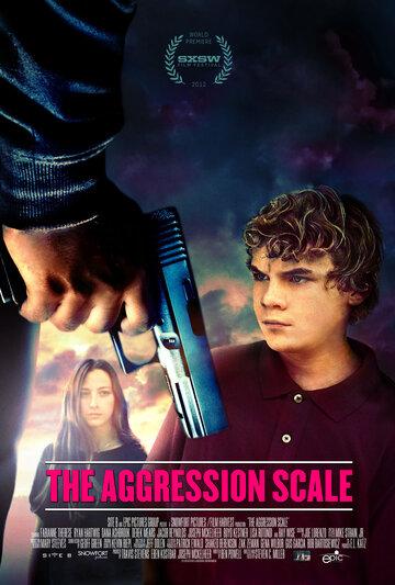 ����� �������� (The Aggression Scale)