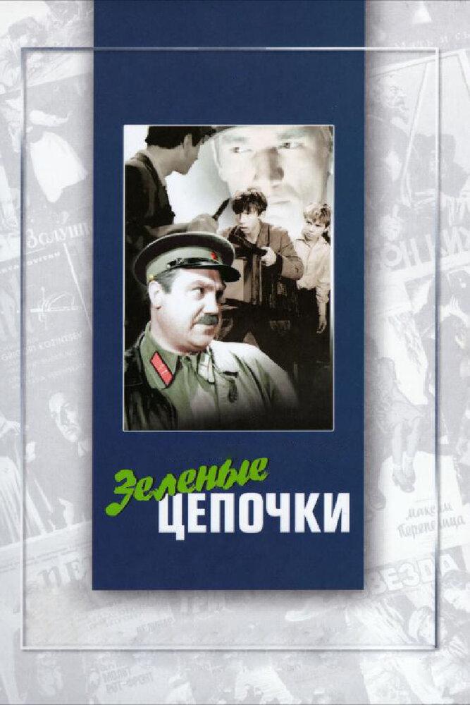 KP ID КиноПоиск 45266