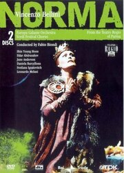 Норма (2001)