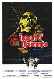Сокровище Матекумбе (1976)