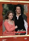 Дочь Элизы: Возвращение в Ривомброзу (сериал, 1 сезон) (2007) — отзывы и рейтинг фильма