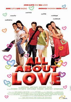 Скачать дораму Все о любви All About Love