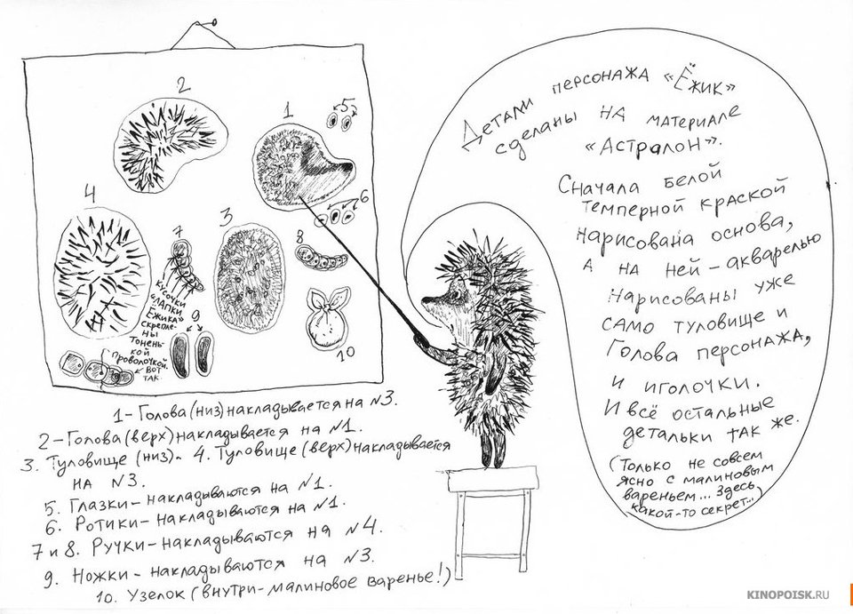 Из каких деталей состоит персонаж Ежика. Рисунок из личного архива Ю.Б.Норштейна