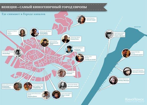 Инфографика: Венеция в кино. Голуби, вампиры и Казанова