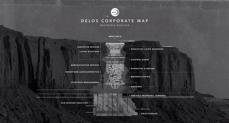 Карта расположения отделов компании Delos