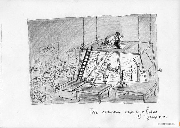 Так снимали сцены «Ежика в тумане». Рисунок из личного архива Ю.Б.Норштейна