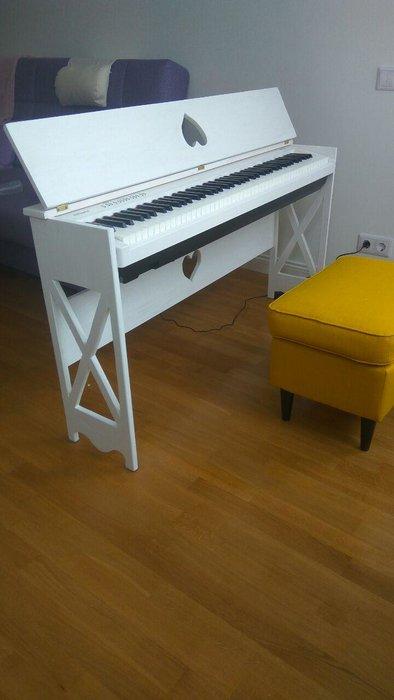 Stoit Li Pokupat Cifrovoe Pianino Roland Fp 30 Otzyvy Na Yandeks Markete