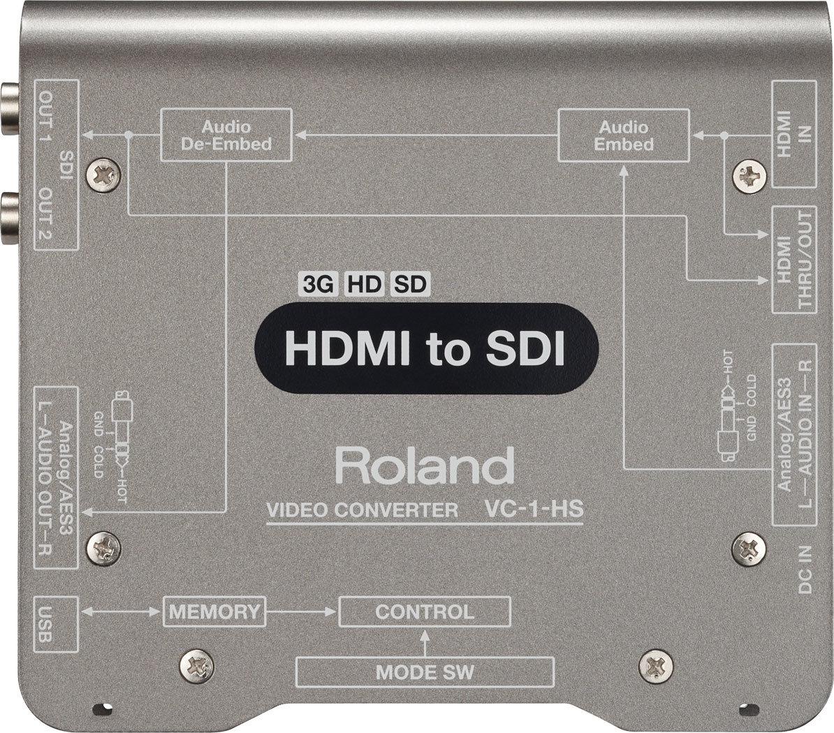 Видеомикшер Roland VC-1-HS
