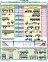 «Перевозка крупногабаритных и тяжеловесных грузов». Комплект из 4 листов.