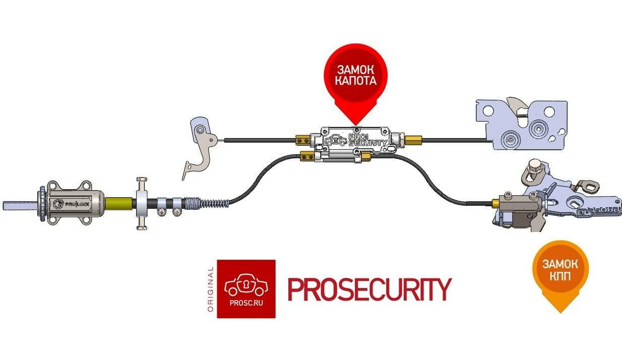 Замок капота Prosecurity Lock Variant Plus(PLV+) (механический)