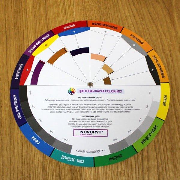 Материал для реставрации Цветовая карта для подбора цветовых сочетаний Novoryt