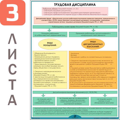 Плакаты «Законодательство РФ об охране труда» (самоклеящаяся пленка, А2, 3 листа)