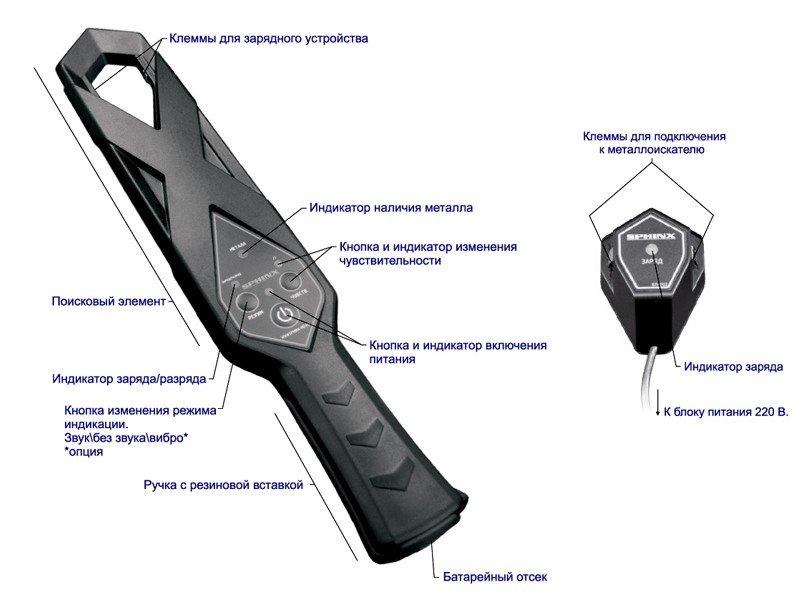 инструкция по применению ручных металлодетекторов