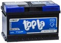 Аккумулятор автомобильный Topla Top 75 А/ч 720 А обр. пол. низкий 118072 Евро авто (278x175x175)