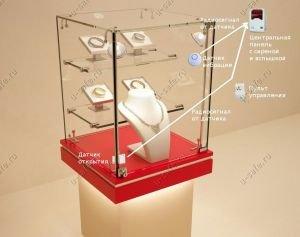 Противокражная система для витрин централизованная на 10 шкафов