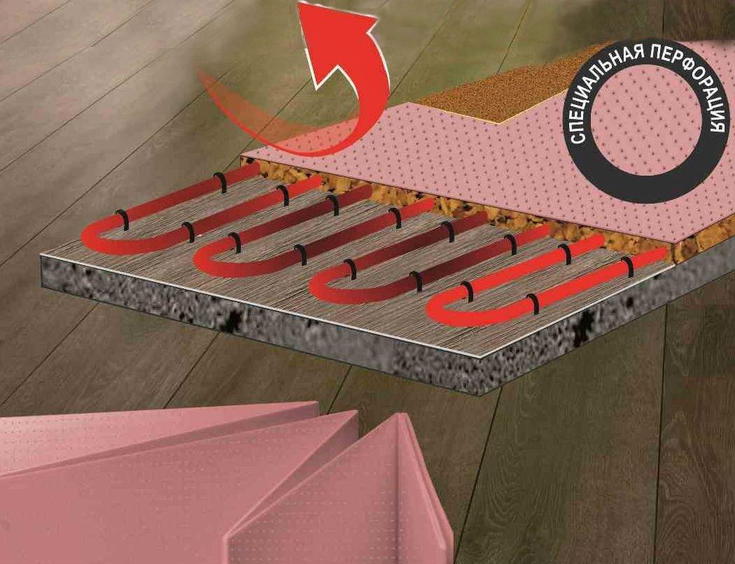 Подложка под ламинат Солид перфорированная для теплого пола 1,8мм (листовая, полистирол) (8,4кв.м)