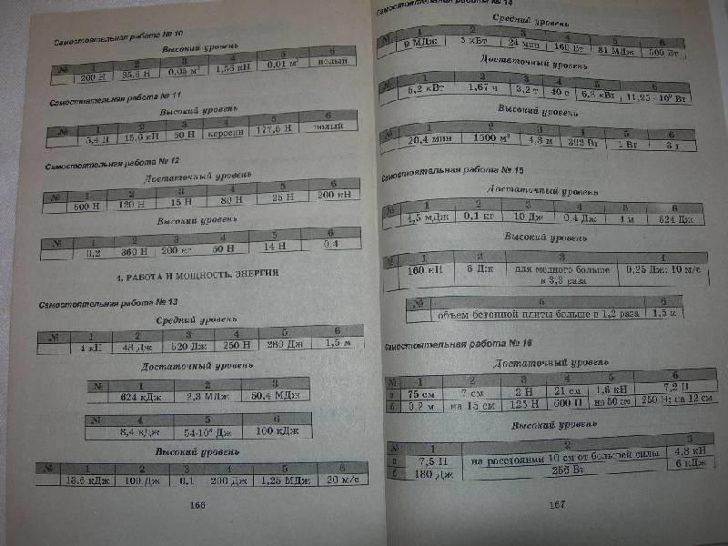 Гдз по кирик 9 класс физика ответы