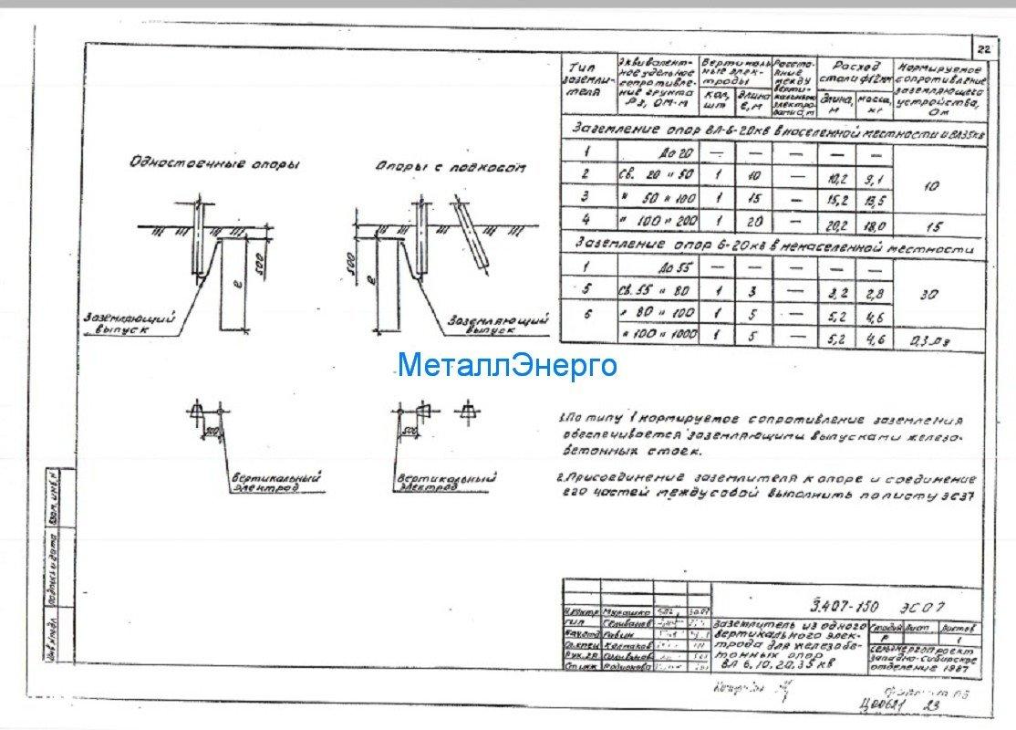 Завод «МЭСЗ» Заземлитель из одного вертикального электрода для ж б опор ВЛ 6, 10, 20, 35 кВ 3.407-150 ЭС-07 тип 6