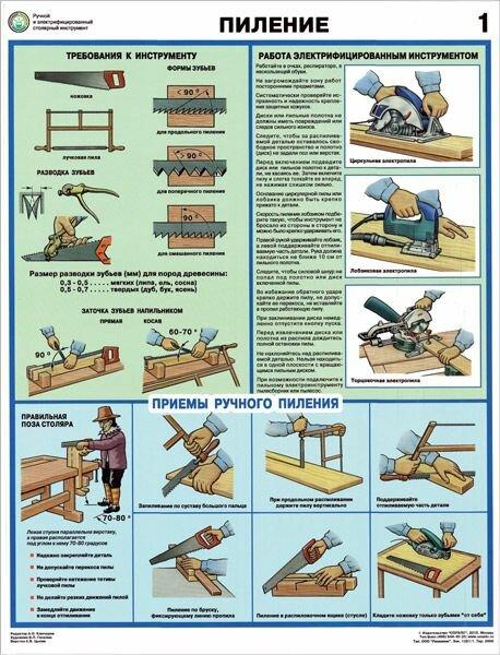 Комплект плакатов Ручной и электрифицированный столярный инструмент, 3 листа 45х60 см