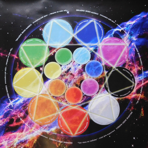 Трансформационная игра «Три часа на любовь»