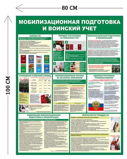 Стенд Мобилизационная подготовка и воинский учет 100х80см (1 плакат)