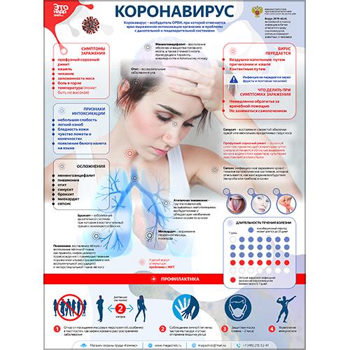 Плакат «Коронавирус» (ламинированная бумага, А2)