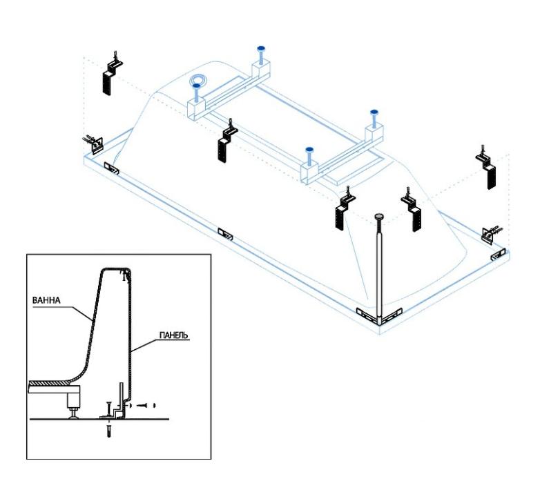 Универсальный установочный комплект Cezares для 3-й панели прямоугольной акриловой ванны